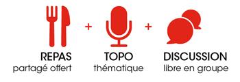 Repas Topo Discussion